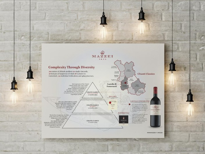 W Lab Brand Communication Mappa Terroir A2 705x529